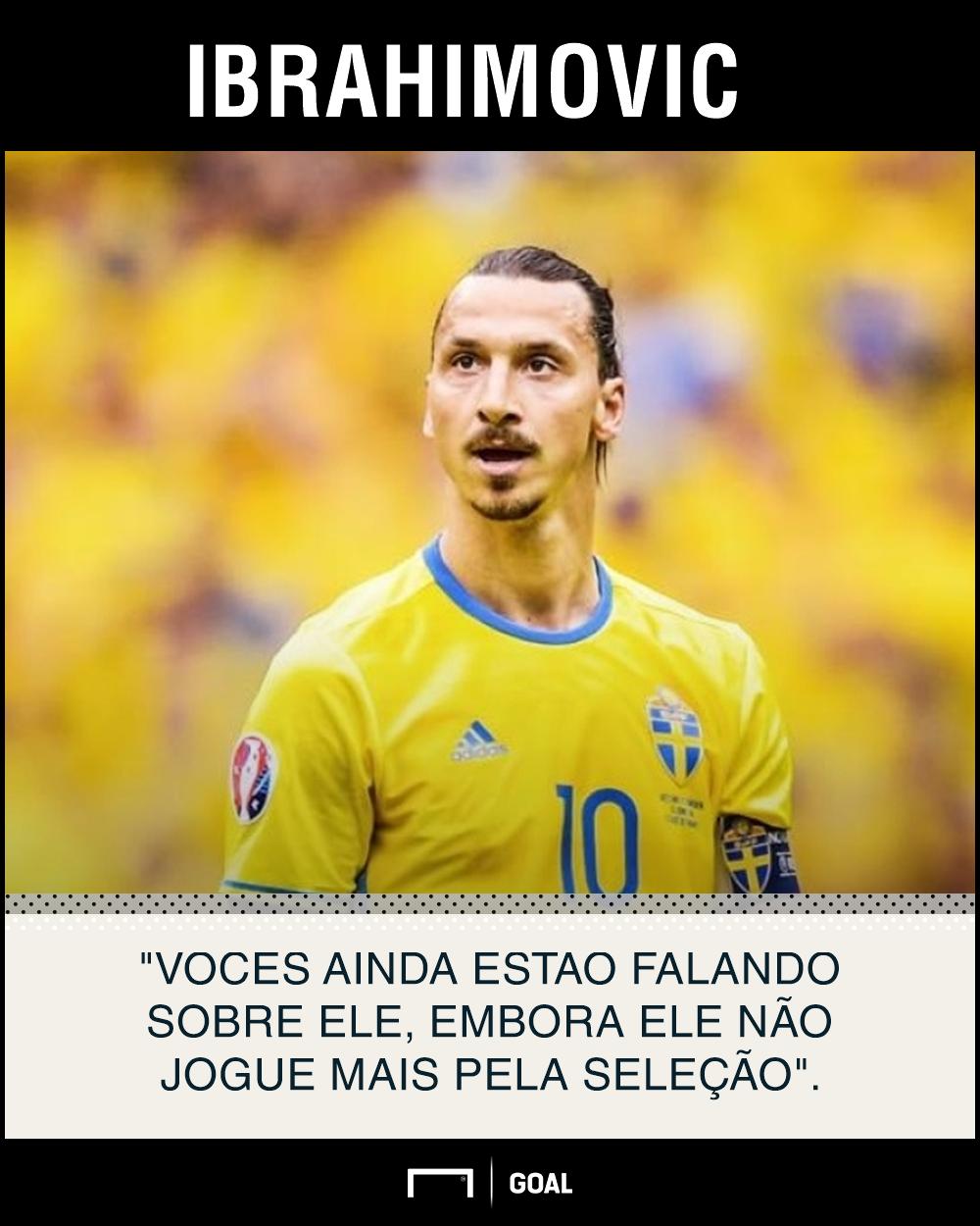 GFX Ibrahimovic