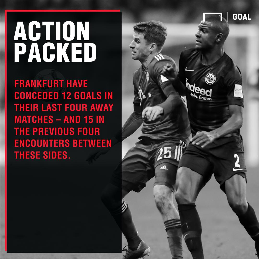 Bayern Munich Eintracht Frankfurt graphic