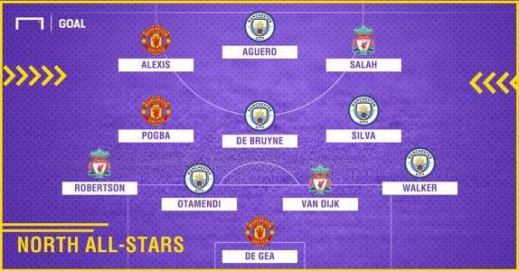 All Star Game - Premier League North