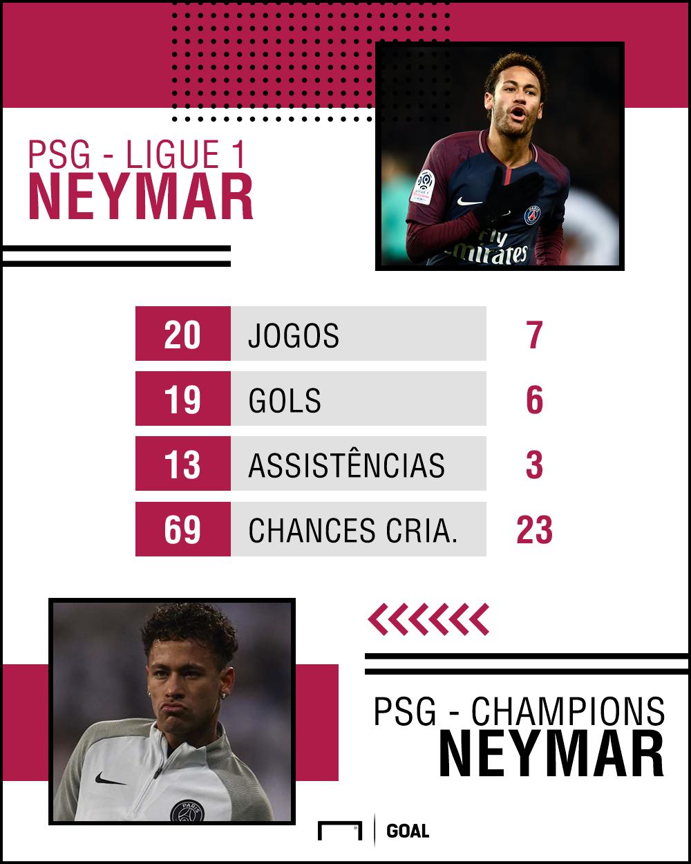 GFX Neymar PSG Champions League Ligue 1 2017/18