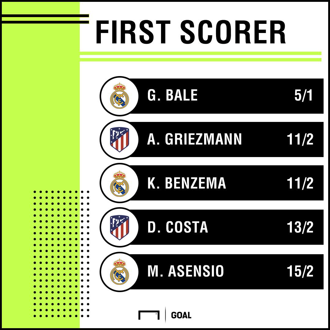 UEFA Super Cup scorers graphic