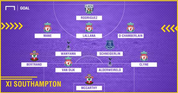Southampton 2010-2018 composition