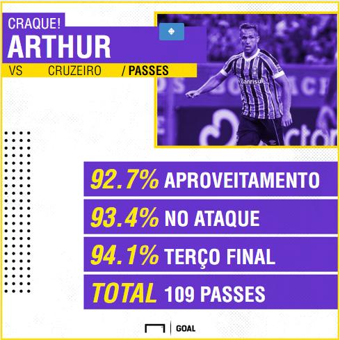 GFX Arthur rodada 1 Brasileirão
