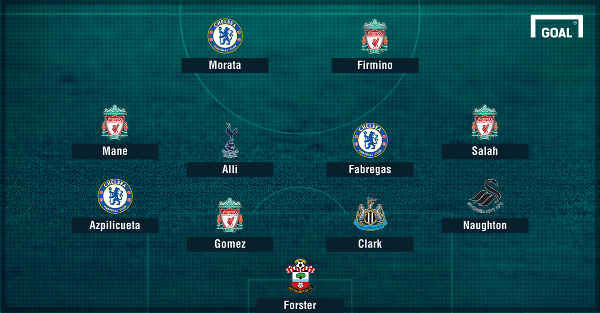GFX FORMATION TOTW MD3