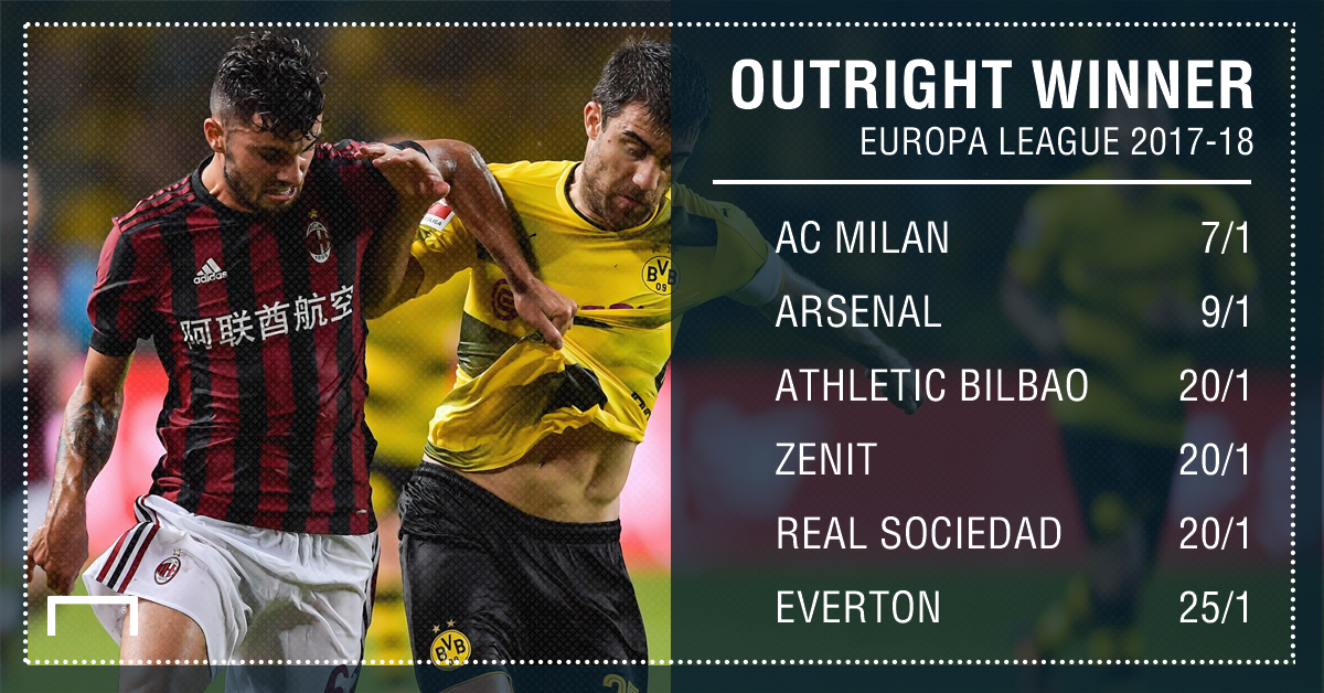 GFX Europa League outright betting