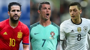 Euro 2016 Most Valuable Squad
