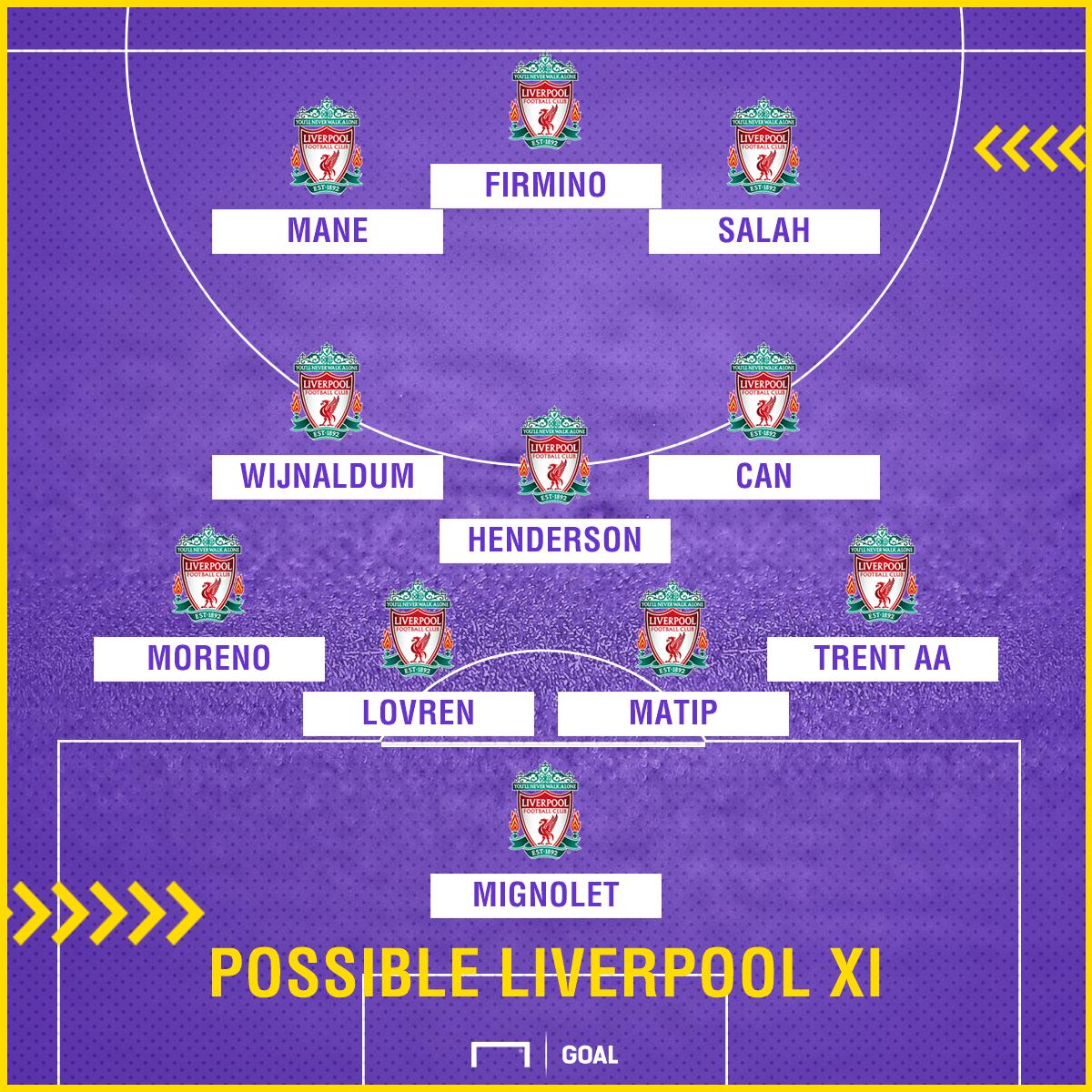 GFX Possible Liverpool XI v Arsena