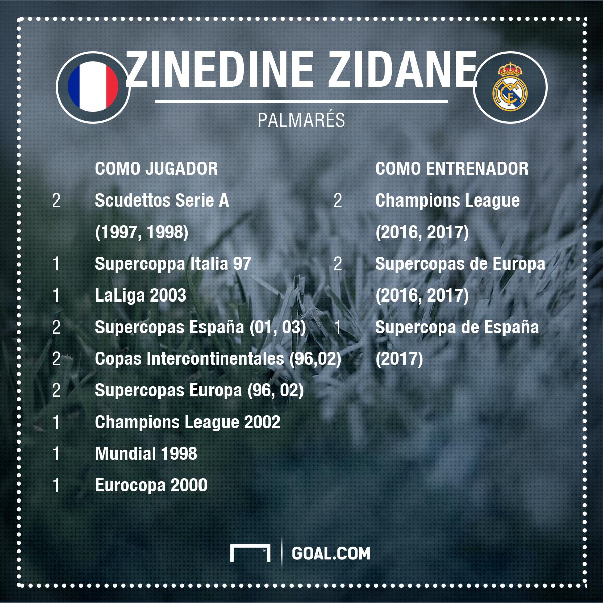 GFX Zidane