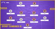 Kolkata Derby CFL 2018 Combined XI?