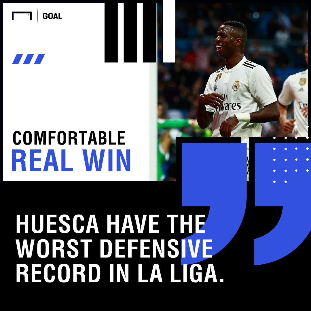 Huesca Real Madrid graphic
