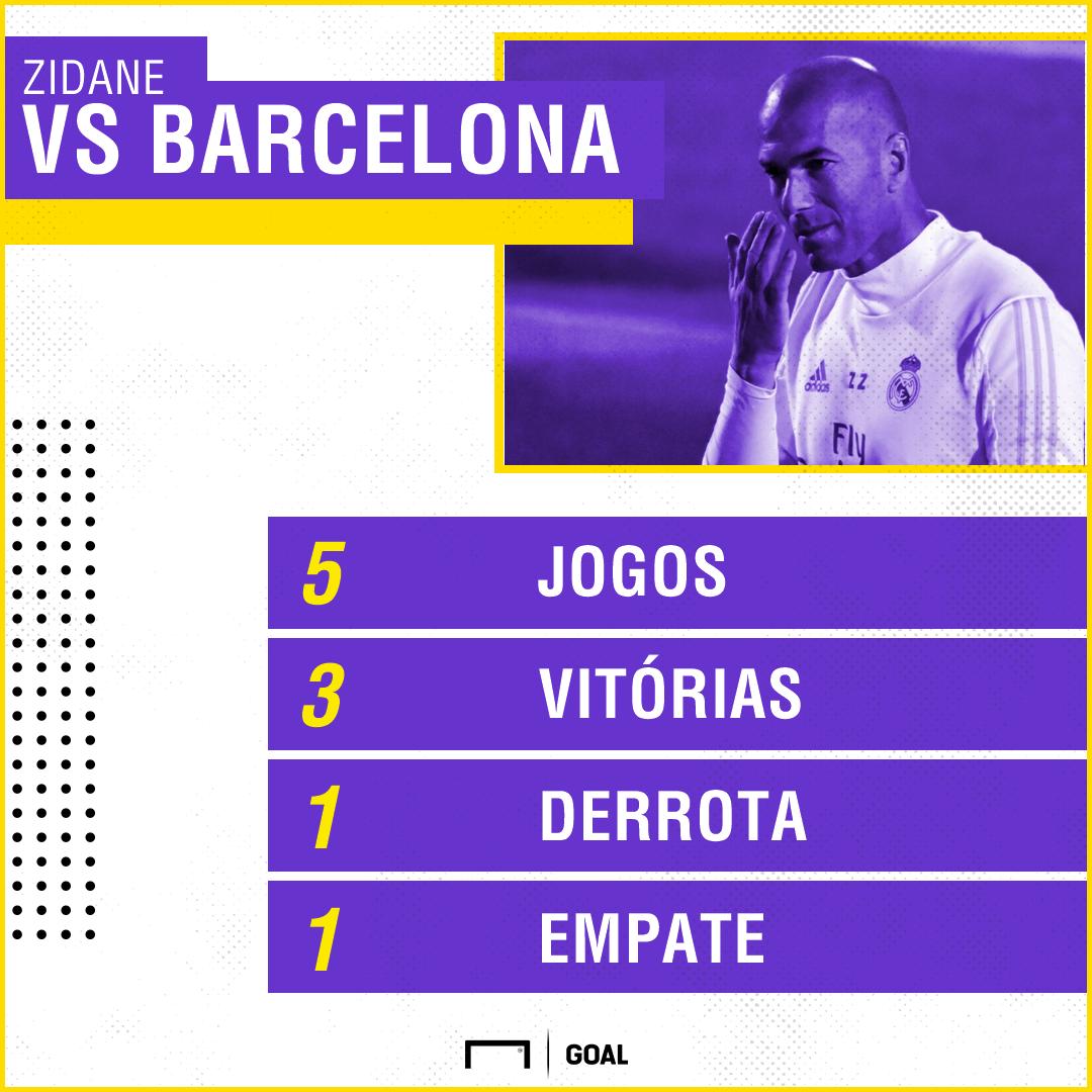 GFX Zidane vs Barcelona