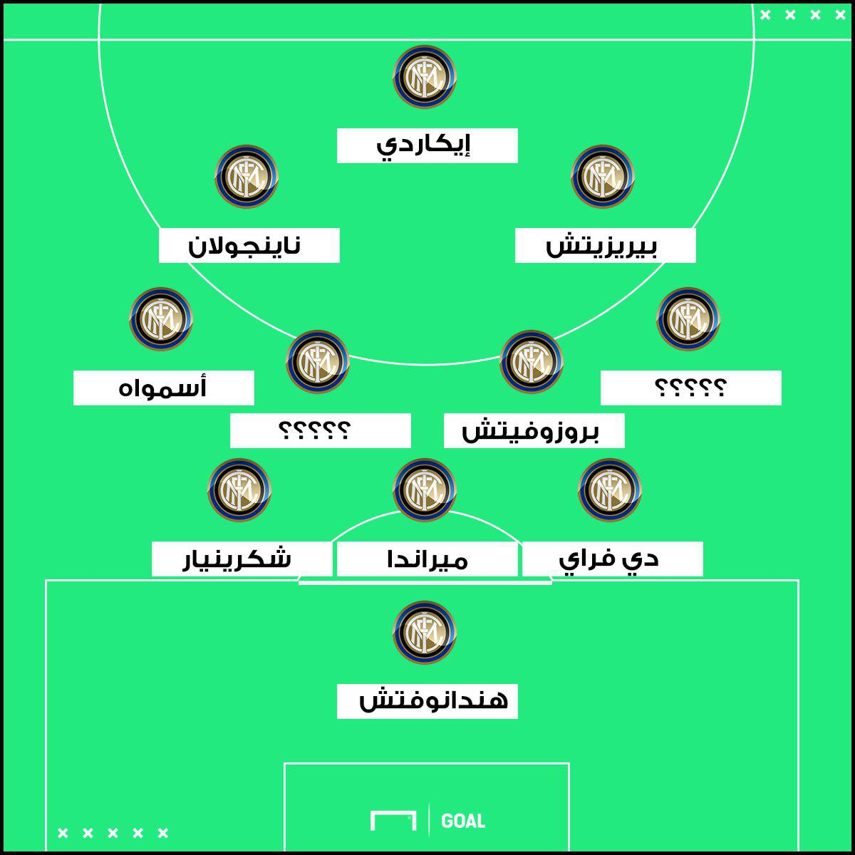 Inter probable 2018