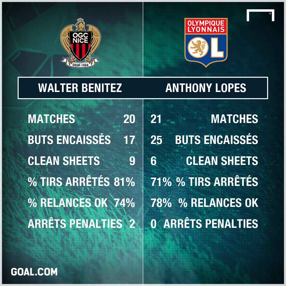 PS Benitez-Lopes