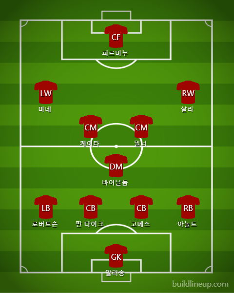 Liverpool Starting vs West Ham