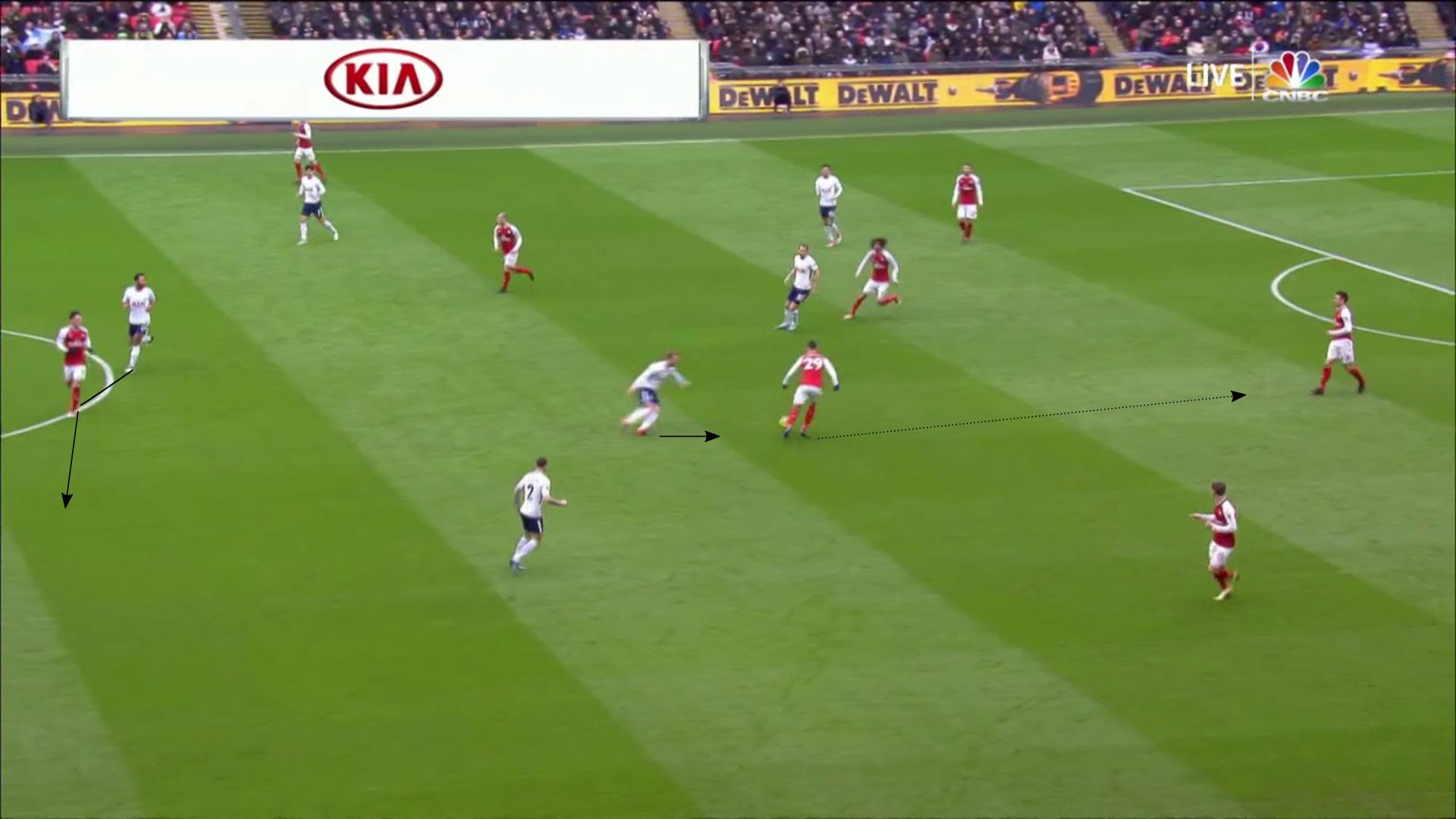 Arsenal Spurs 3.