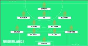 GFX U23 Niederlande