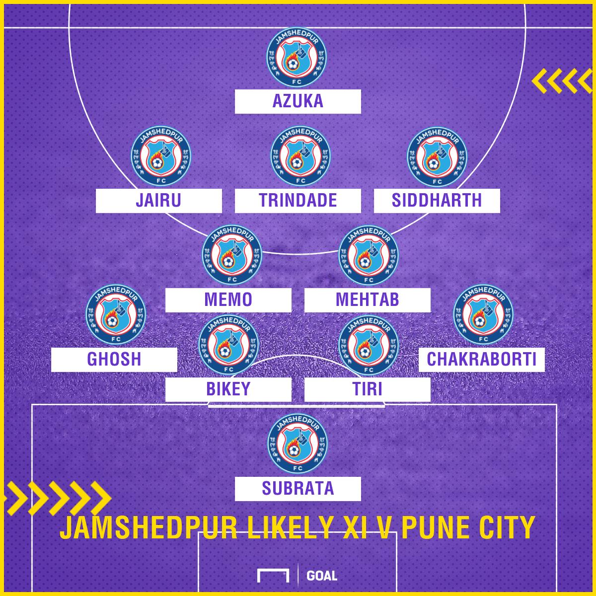 Jamshedpur likely XI v FC Pune City