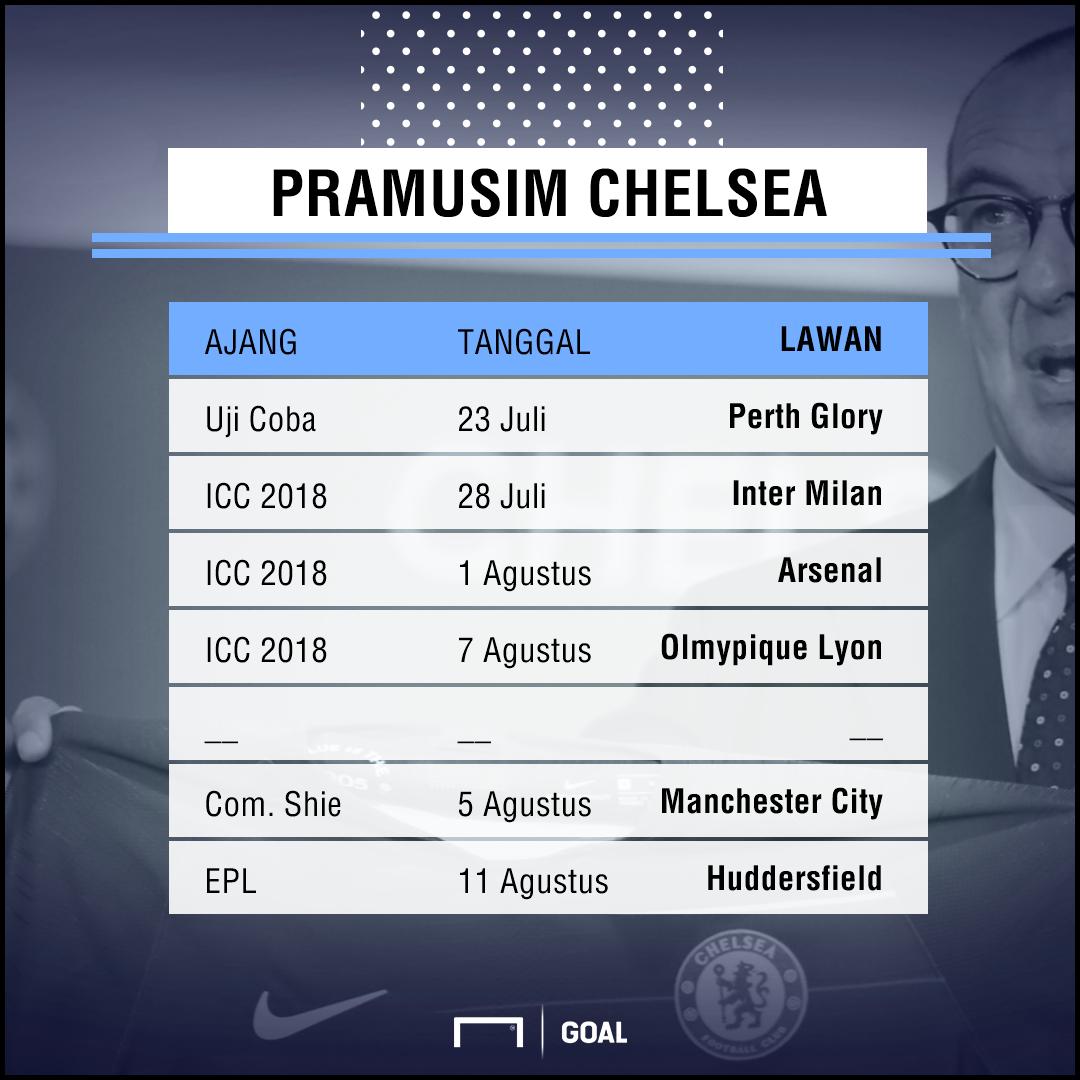 Jadwal Pramusim Chelsea 2018