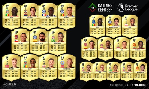 FIFA 17 Premier League upgrades