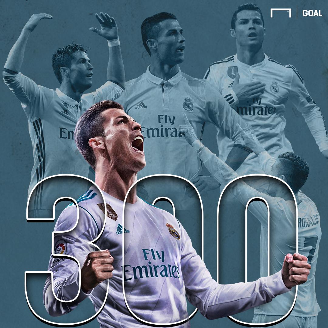 Cristiano Ronaldo 300 PS