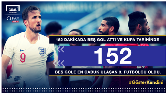 Goal Turkey Clear Harry Kane