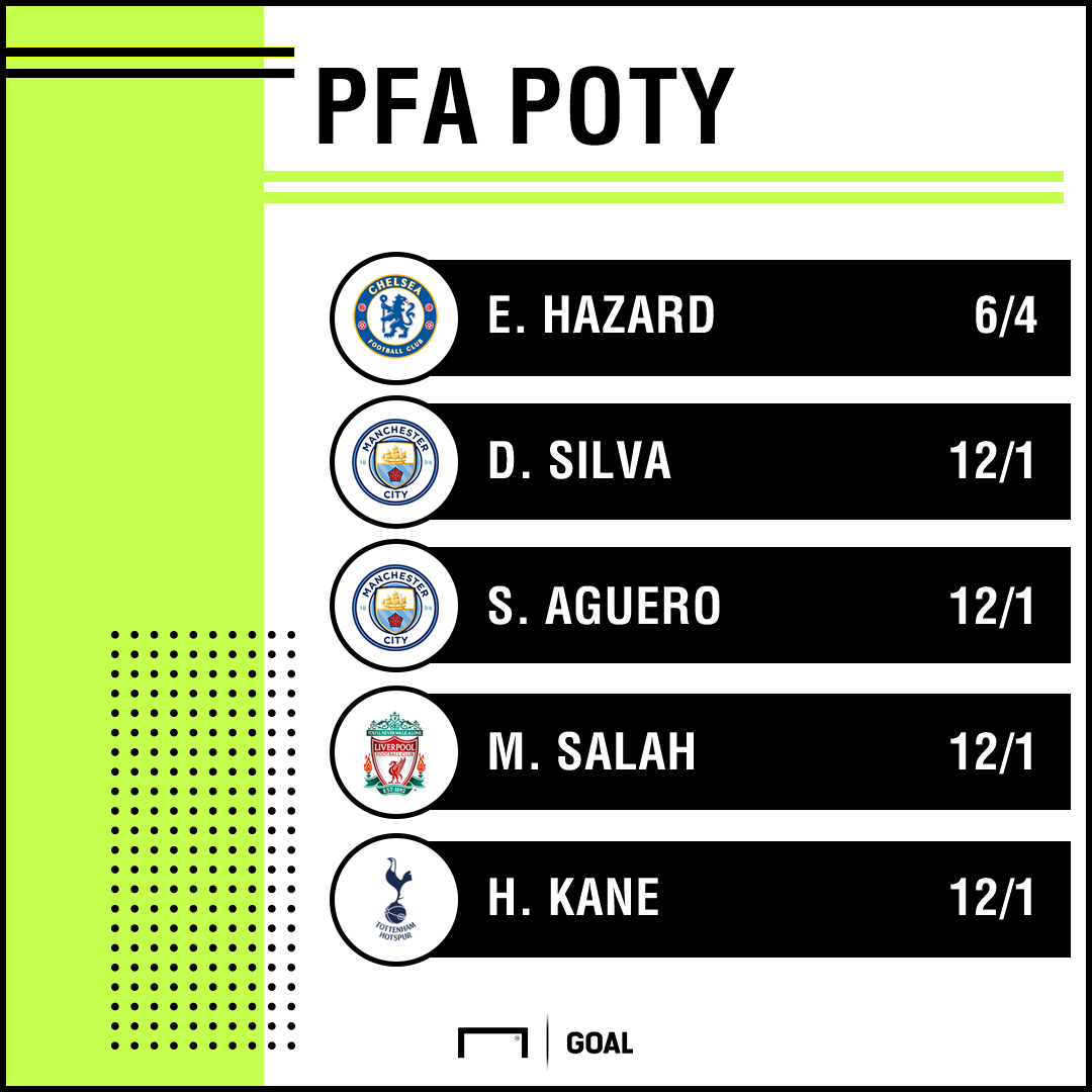 PFA Player of the year odds 1810 graphic