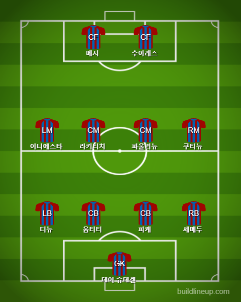 FC Barcelona Starting vs Alaves