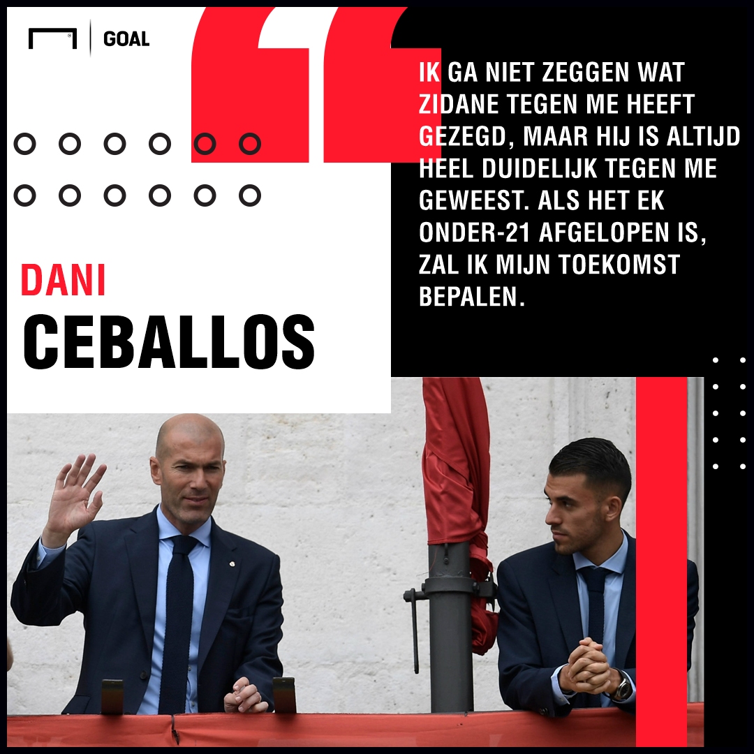 GFX Dani Ceballos, Real Madrid