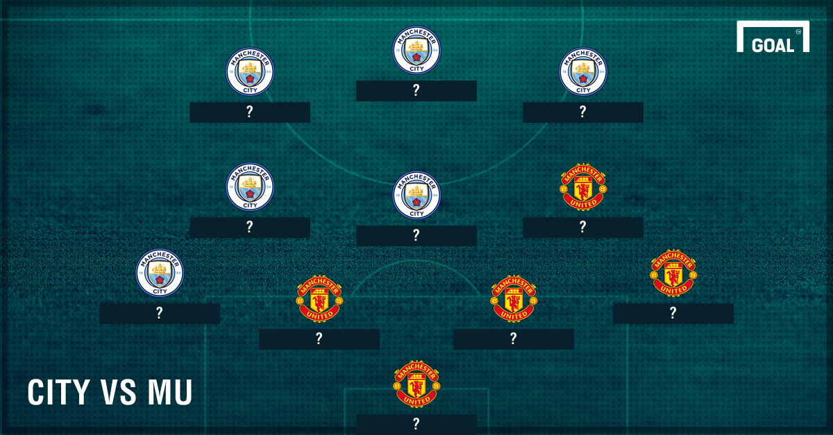 Man City - United combined