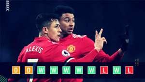 Manchester United Champions League Power Rankings GFX