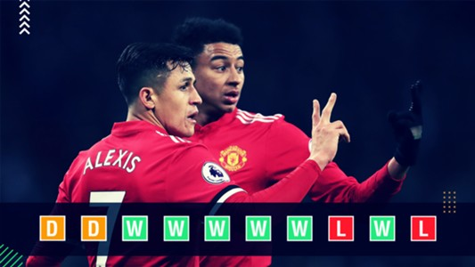Manchester United Champions League Power Rankings GFX