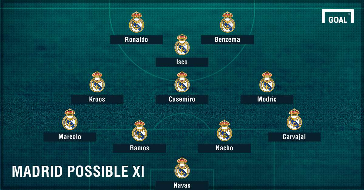 Real Madrid possible Barca