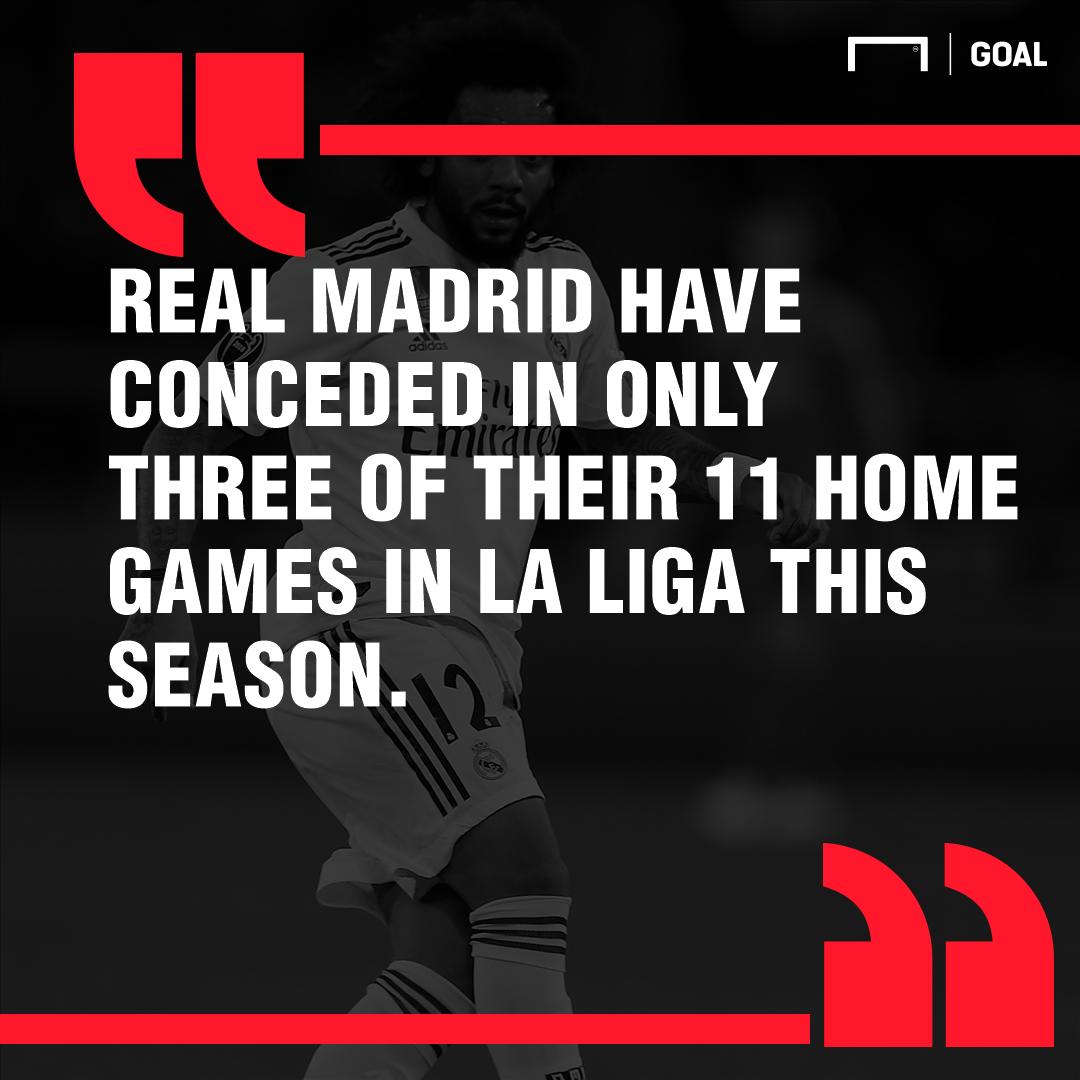Real Madrid Girona graphic