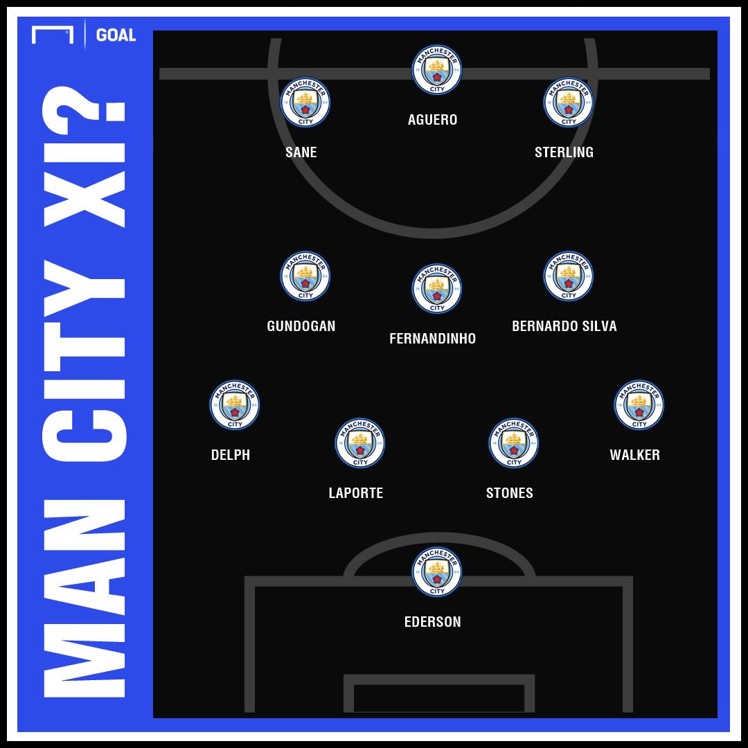 Man City Predicted Lineup Everton