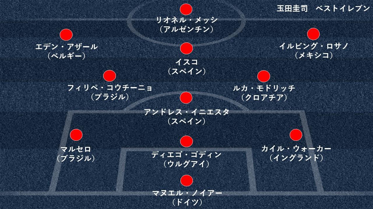 EA_Tamada_Formation