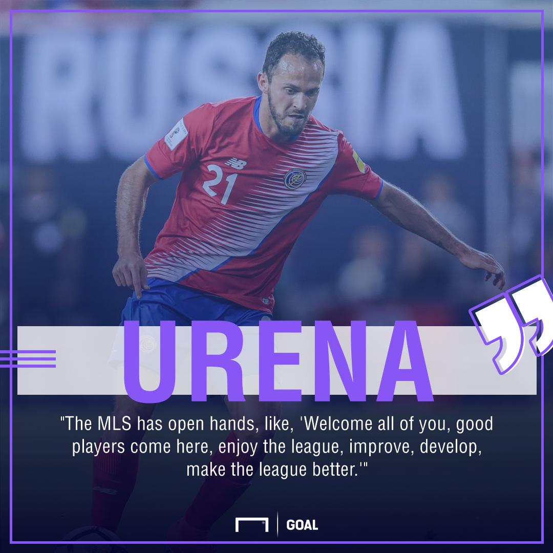 Marco Urena quote GFX