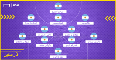 Argentina Probable XI WC 2018