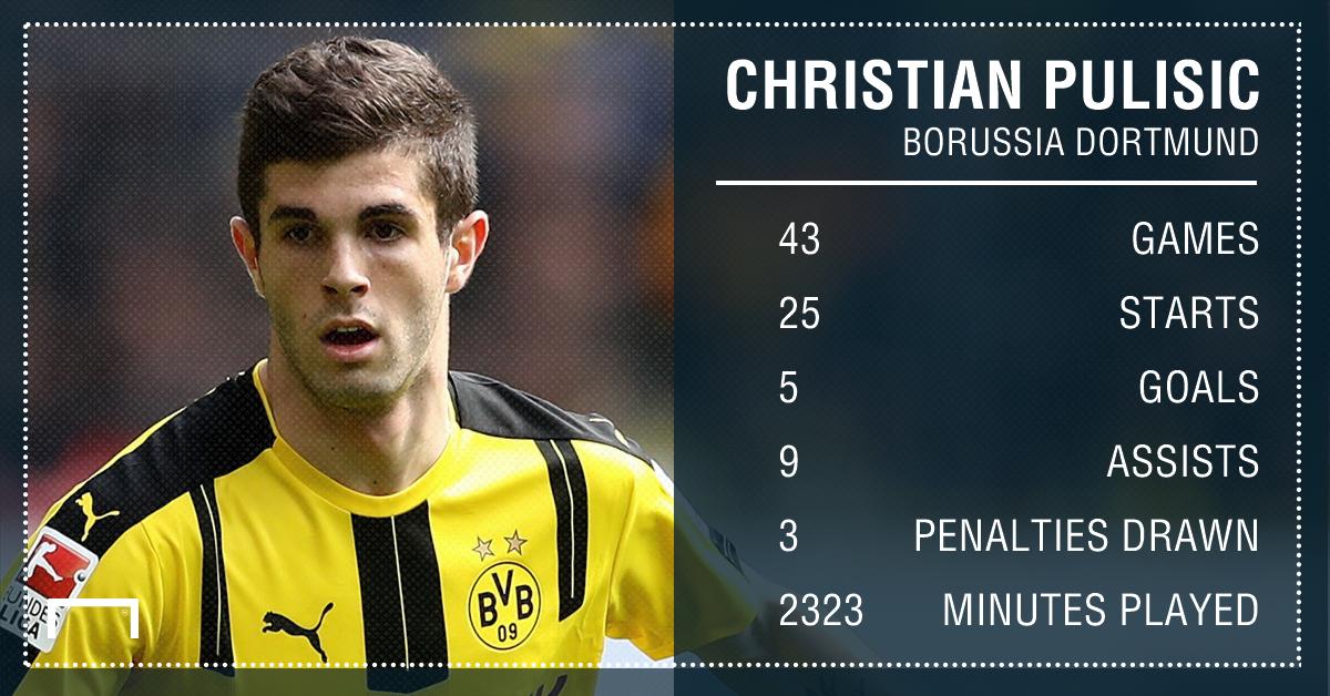GFX Christian Pulisic Borussia Dortmund Stats PS