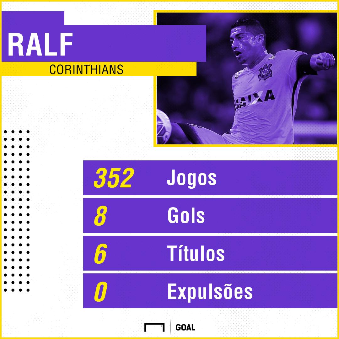 Ralf PS - Corinthians - 12/02/2018