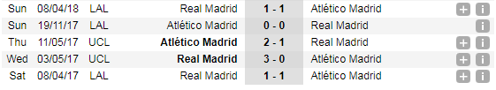 H2H Real Madrid Atletico Madrid