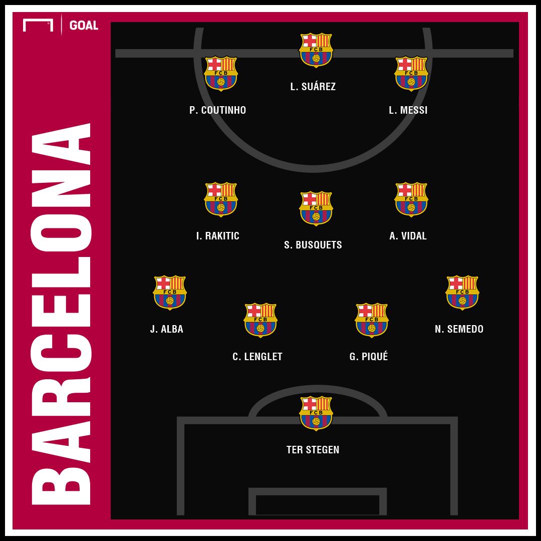 Provavel Escalação Barcelona Tottenham   GFX   10122018