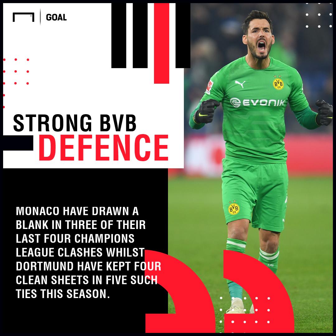 Monaco Dortmund graphic