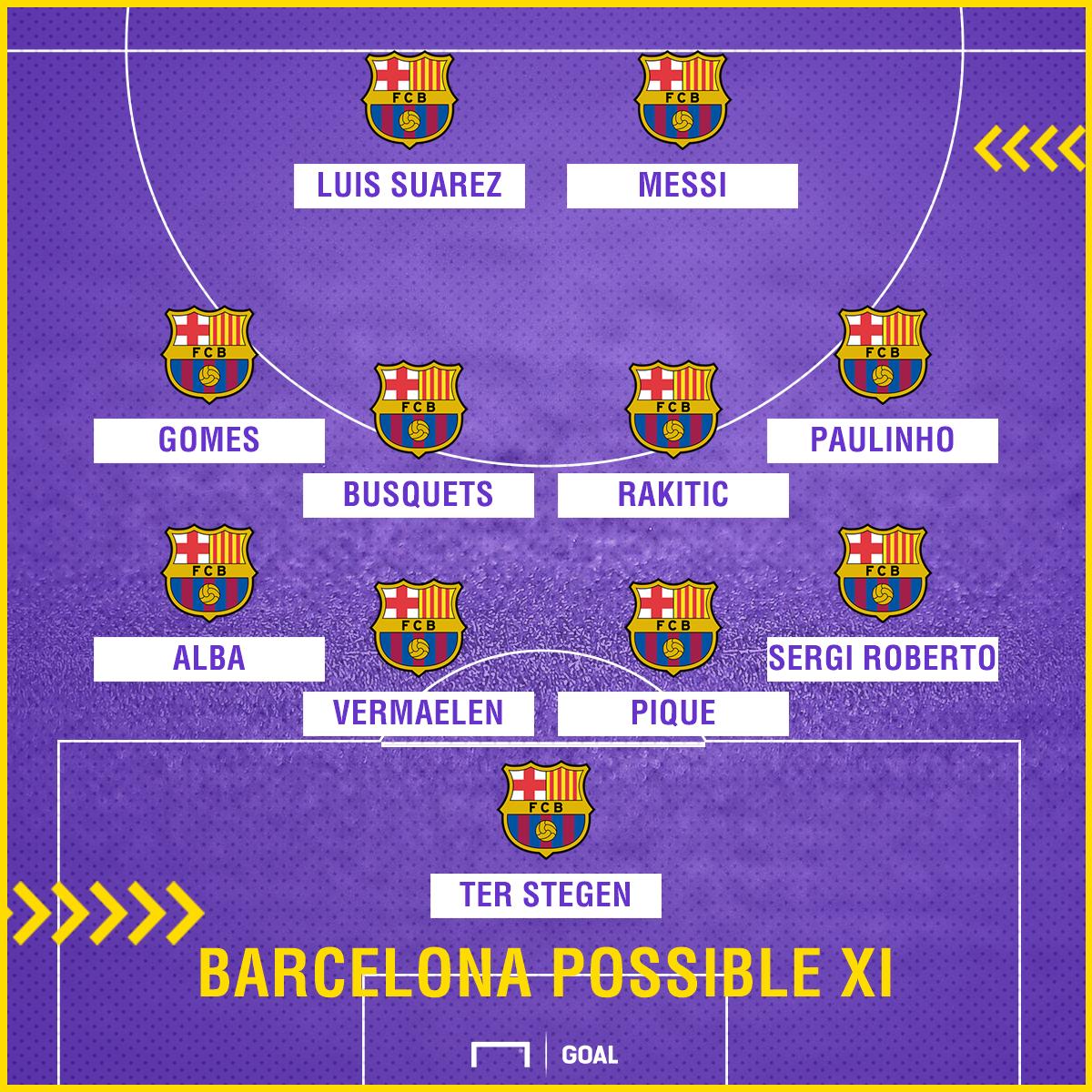 Barcelona possible Villarreal