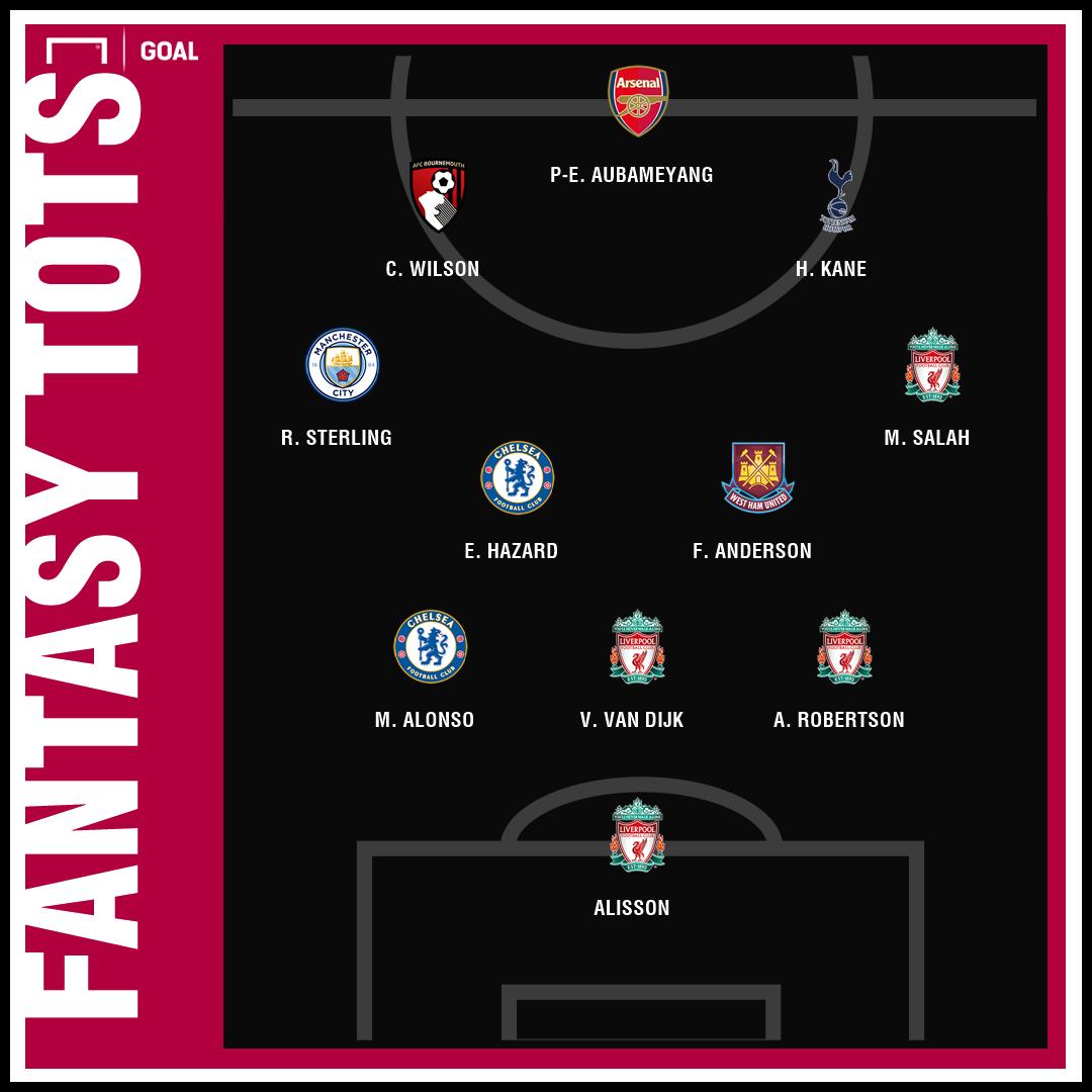 Fantasy team of the season graphic