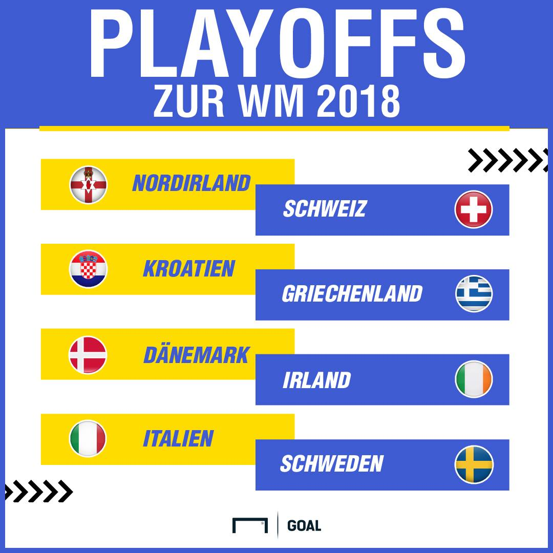 auslosung wm quali playoffs