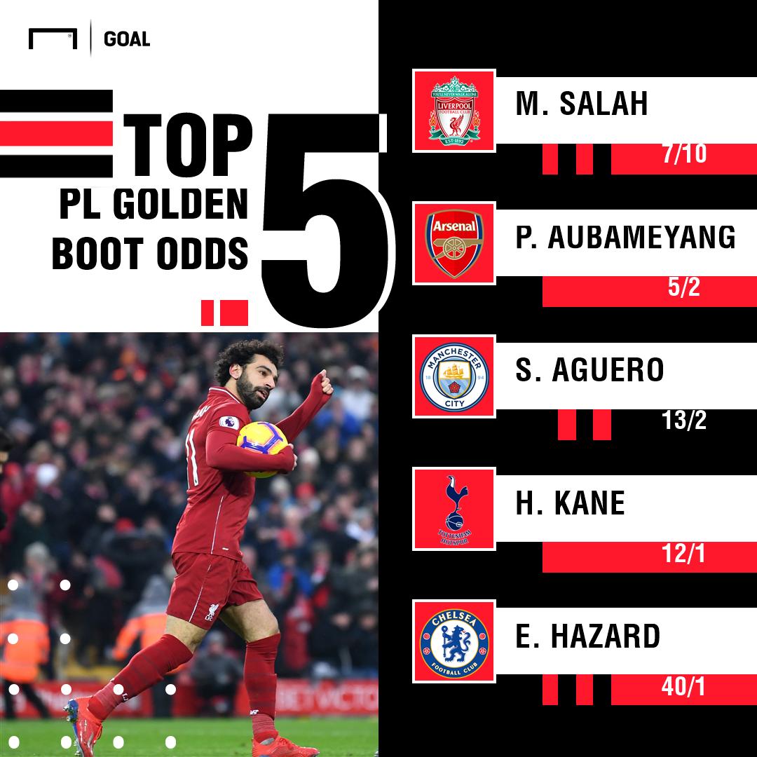 Premier League Golden Boot odds 310119