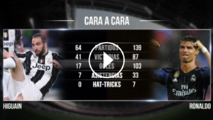 cara a cara juve real madrid PLAY