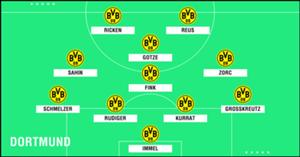 GFX Academy XI Borussia Dortmund