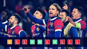 Basel Champions League power rankings
