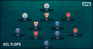 CL Worst Team of the Week